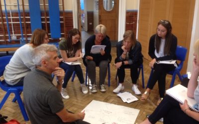 Building climate confident teachers with 2 inset days